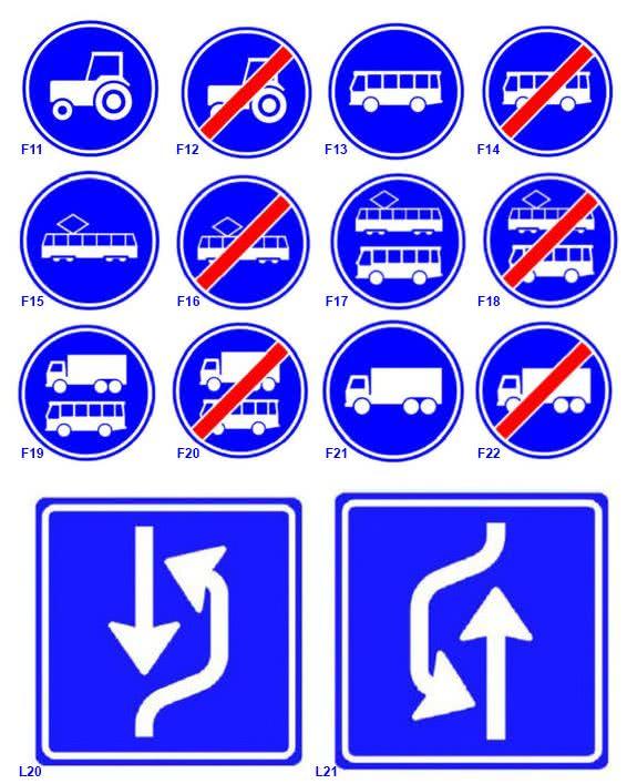 14 nieuwe verkeersborden per 1 juli 2017